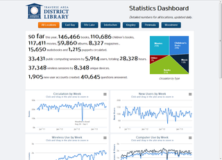 Stats-dashboard-screenshot